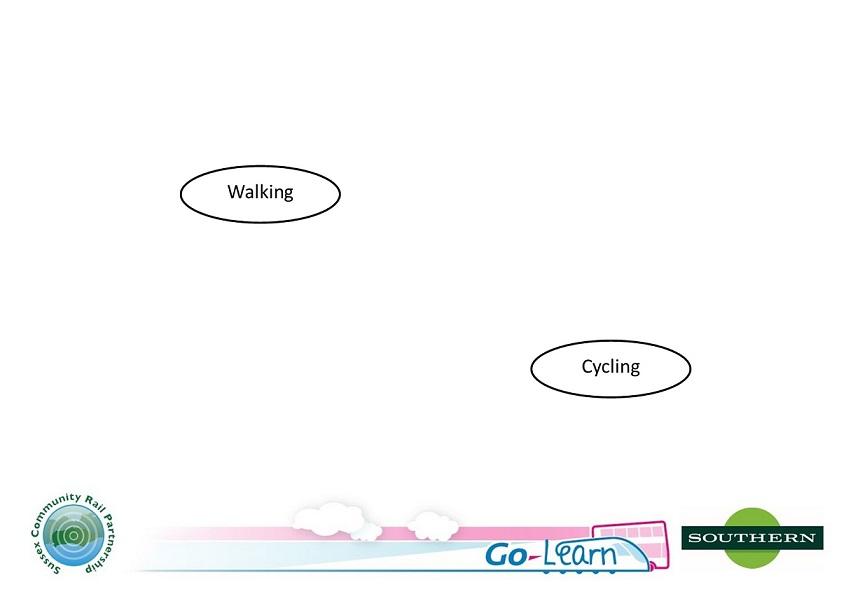 Stay Safe Activity mind map A4