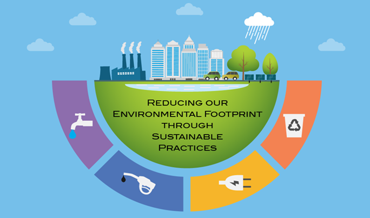 Environment and Sustainability – Reviewing our Progress